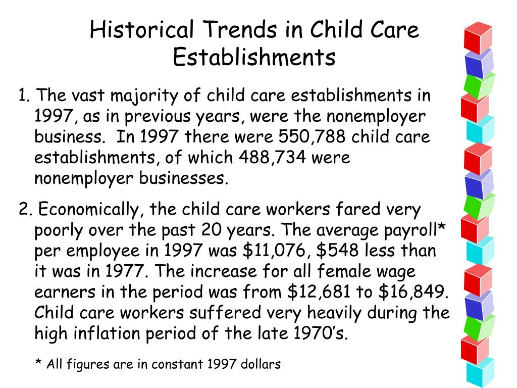 Historical Trends in Child Care Establishments