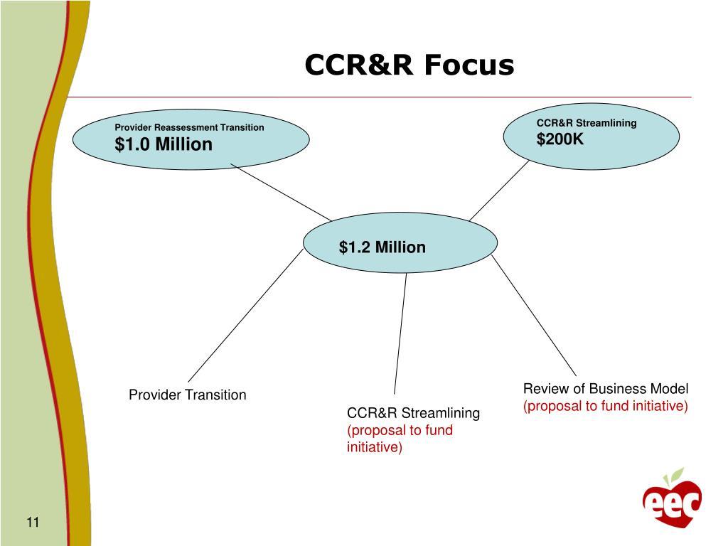 CCR&R Focus