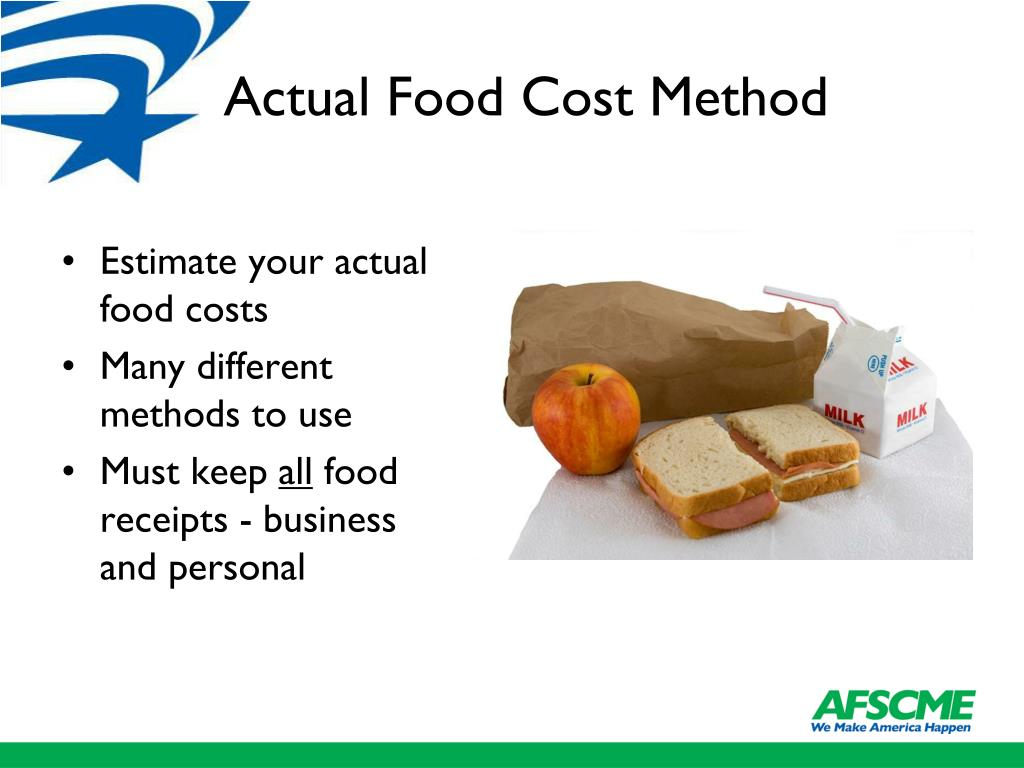 Actual Food Cost Method