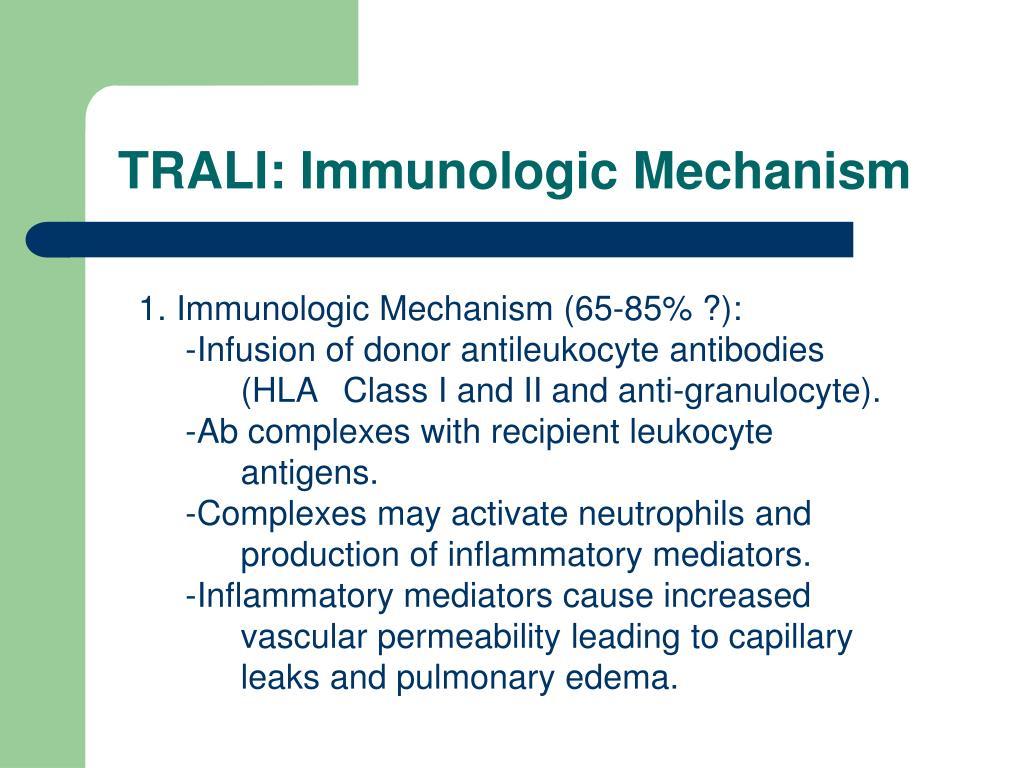 TRALI: Immunologic Mechanism