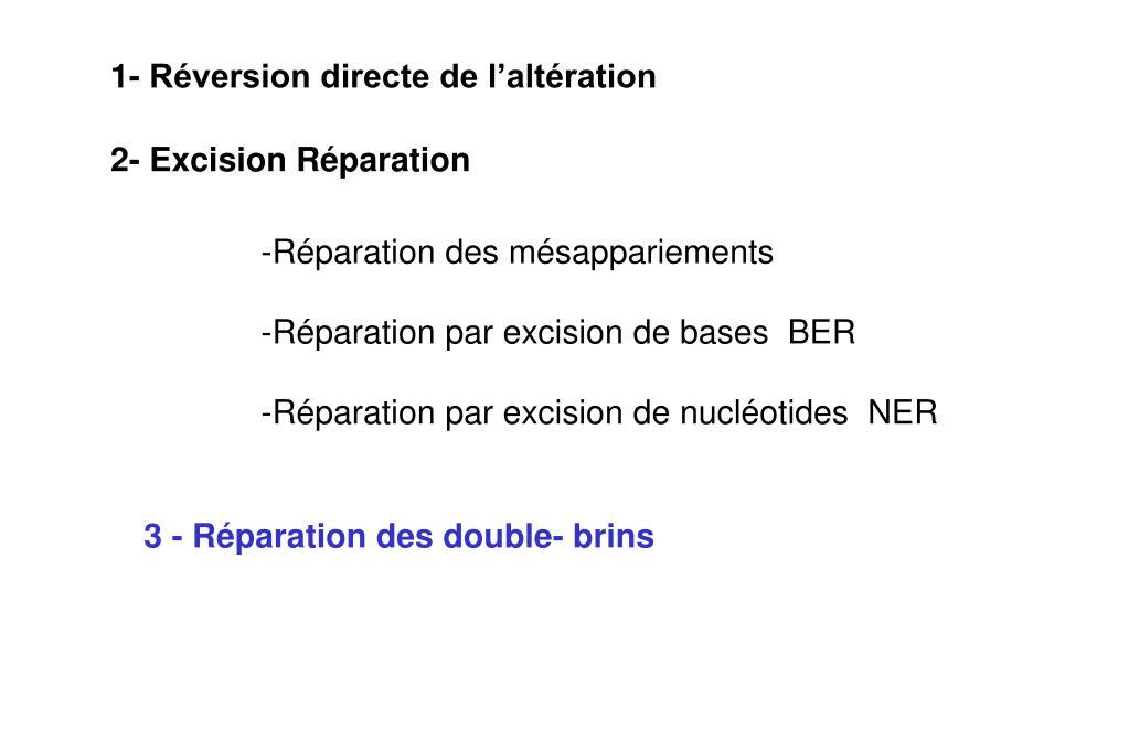 1- Réversion directe de l'altération