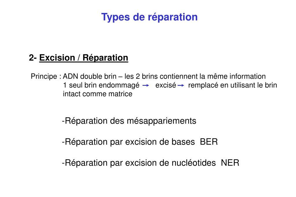 Types de réparation