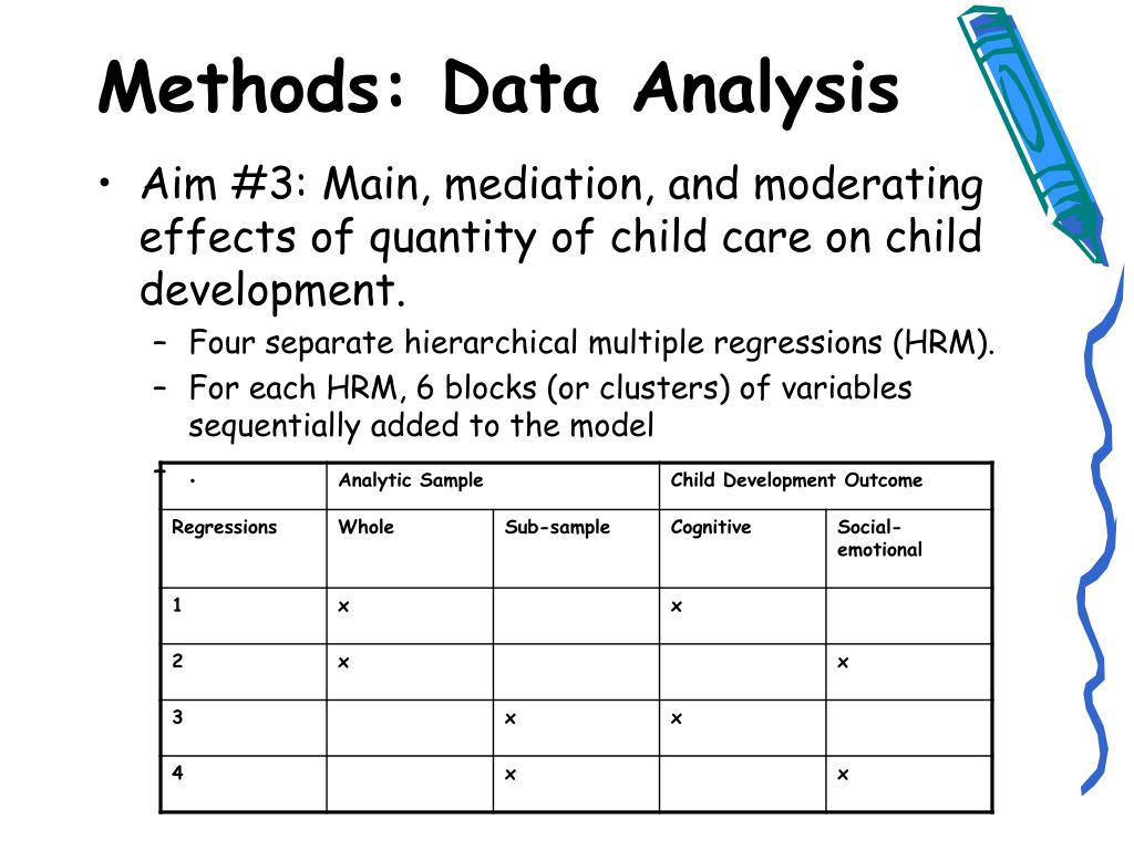 Methods: Data Analysis