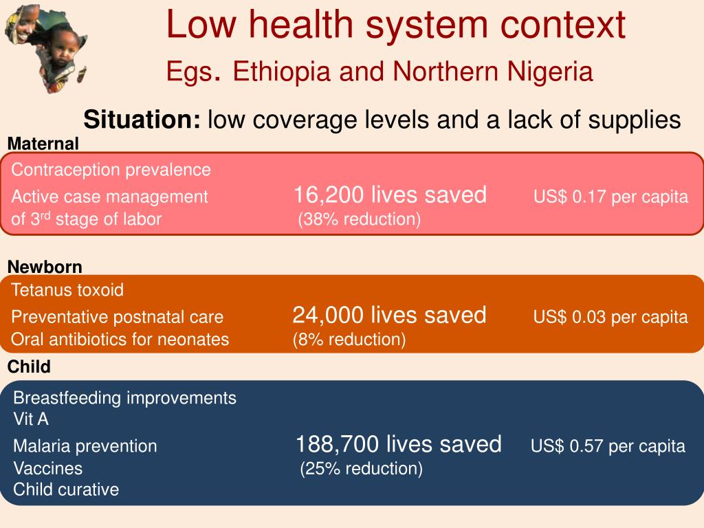 Low health system context