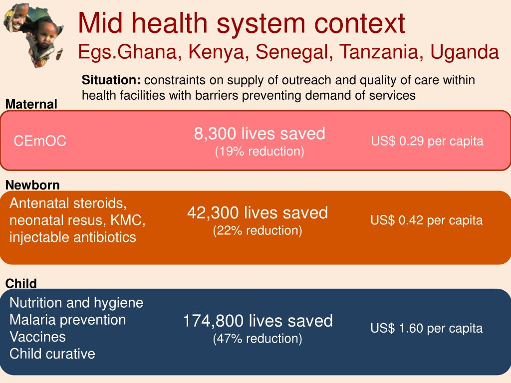Mid health system context