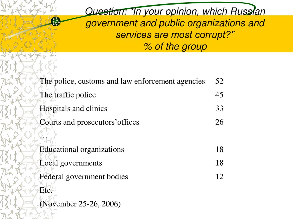 "Question: ""In your opinion, which Russian government and public organizations and services are most corrupt?"""