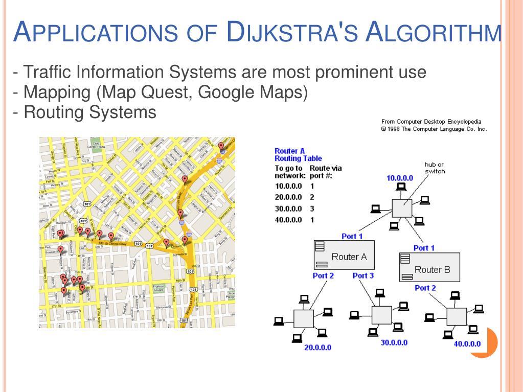 Applications of Dijkstra's Algorithm