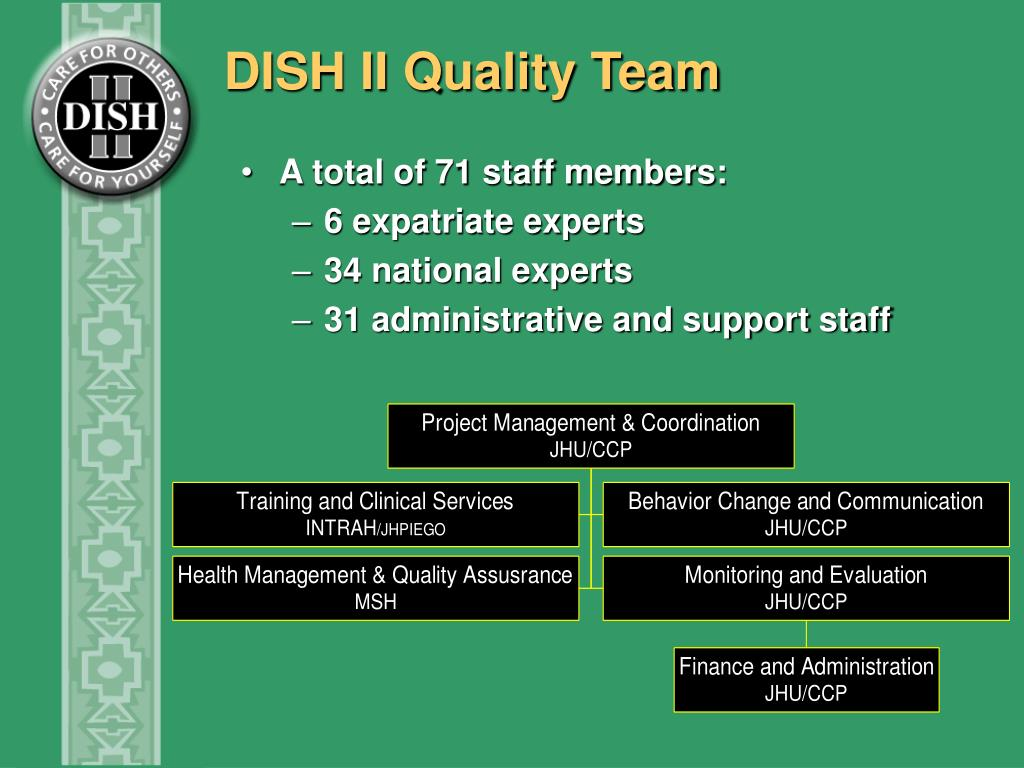 DISH II Quality Team