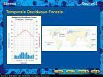 temperate deciduous forests22