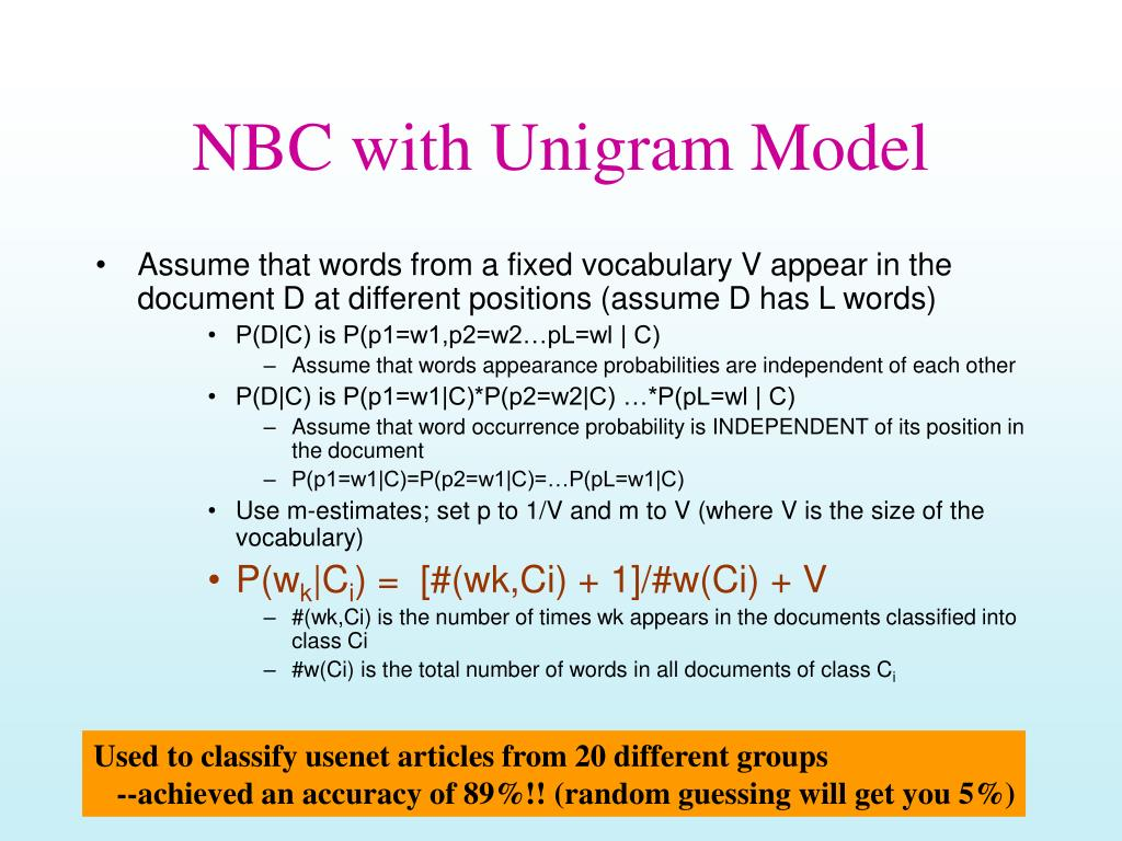 NBC with Unigram Model