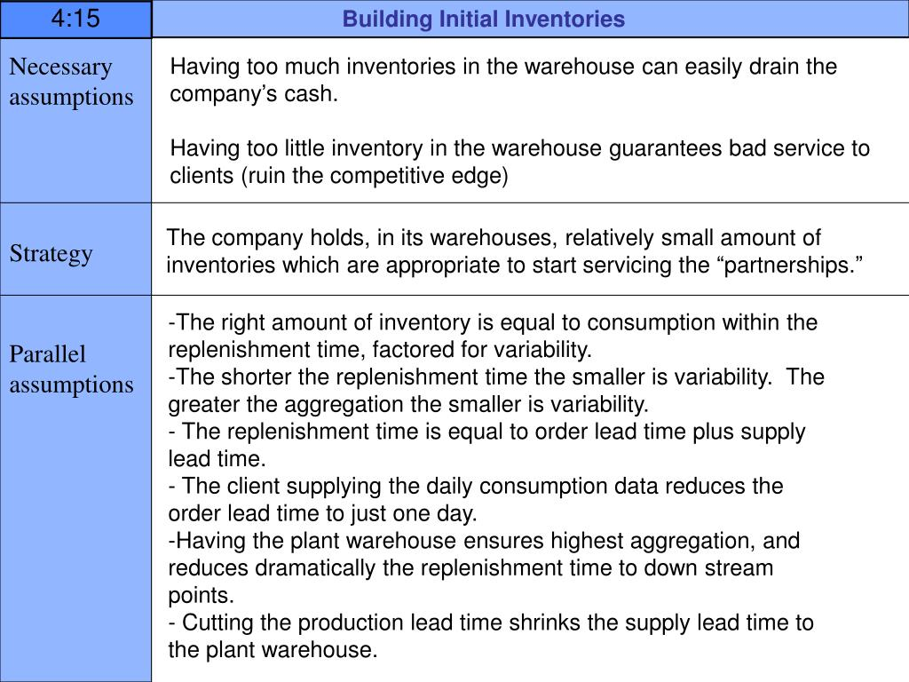 Building Initial Inventories