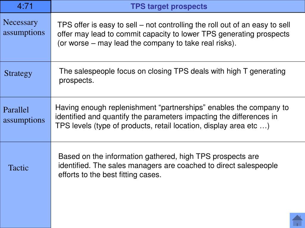 TPS target prospects