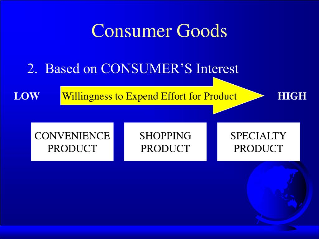 Willingness to Expend Effort for Product