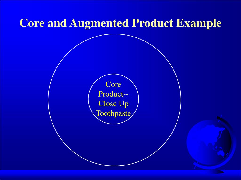 Core and Augmented Product Example