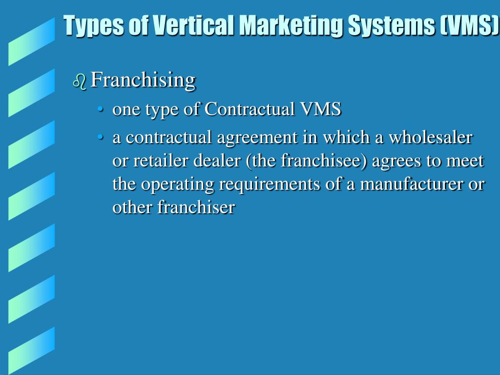 Types of Vertical Marketing Systems (VMS)
