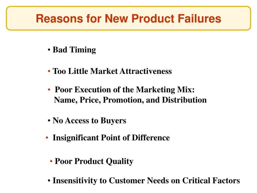 Reasons for New Product Failures