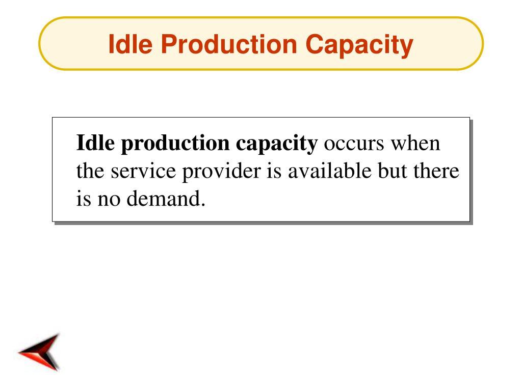 Idle Production Capacity