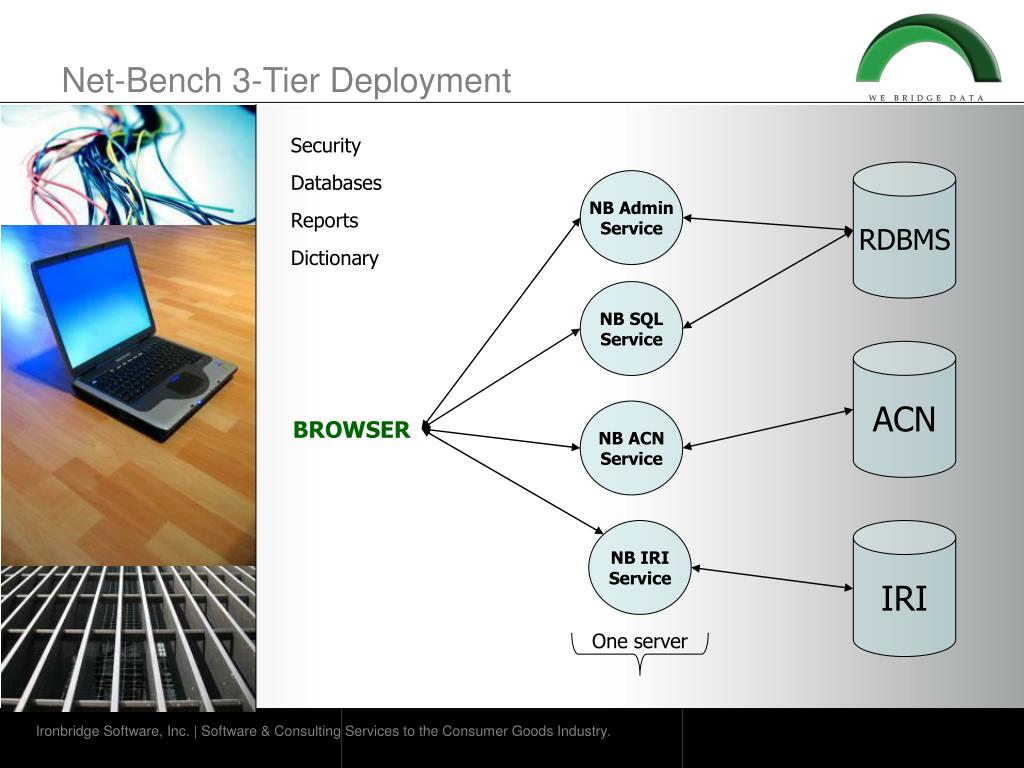 Net-Bench 3-Tier Deployment