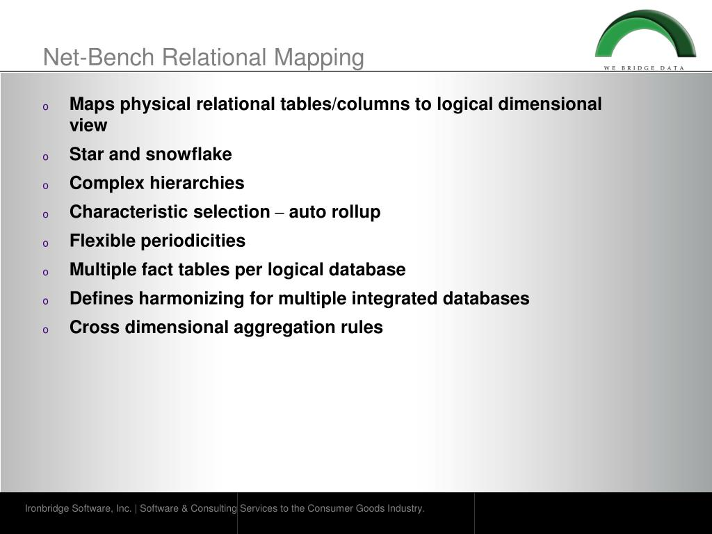 Net-Bench Relational Mapping
