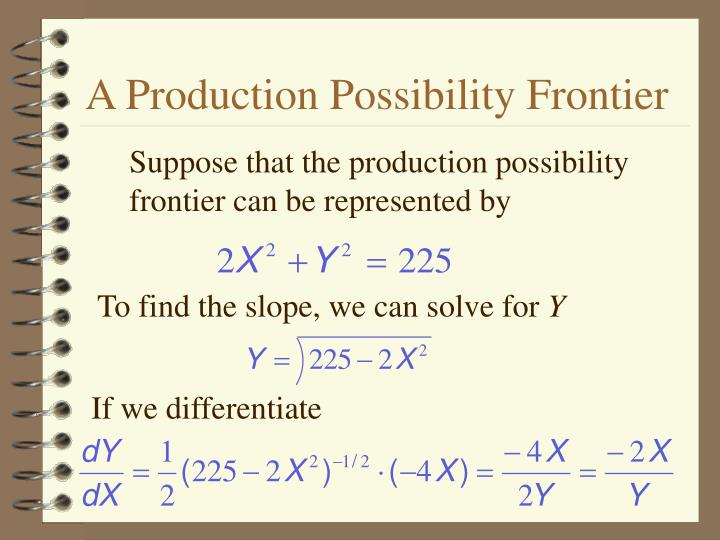 A production possibility frontier