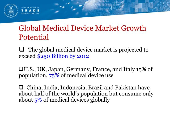 Global medical device market growth potential