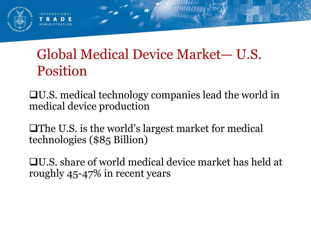 Global Medical Device Market— U.S. Position