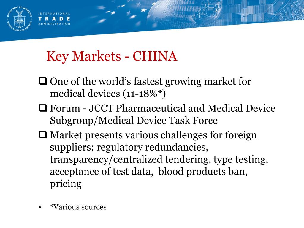 Key Markets - CHINA