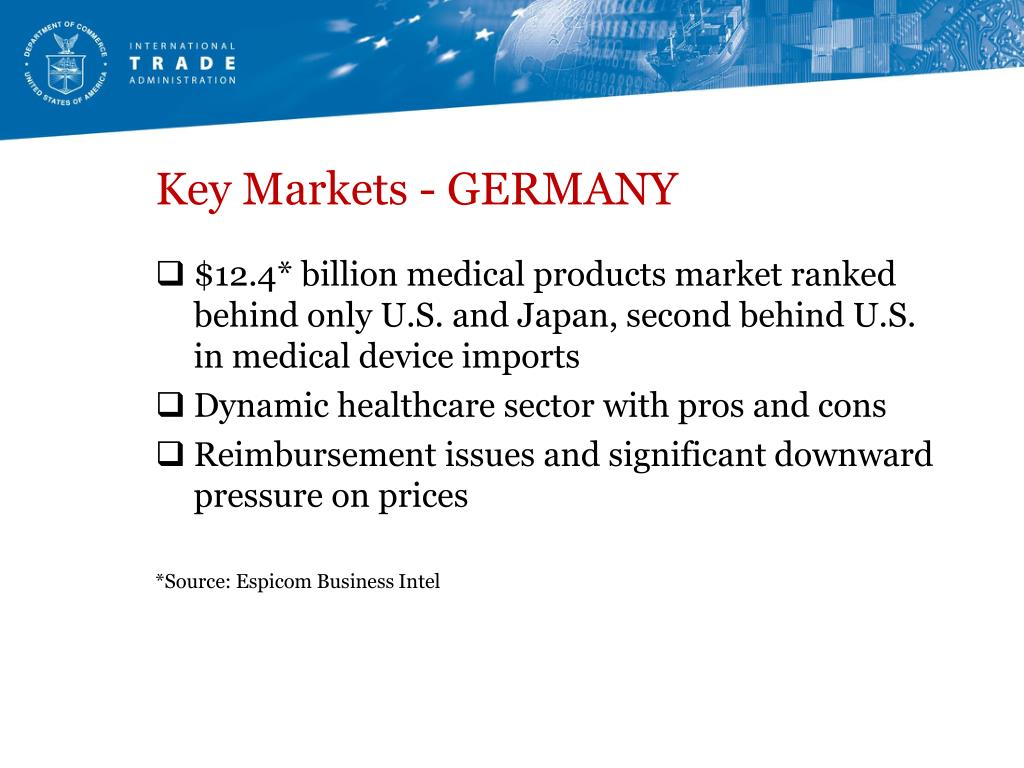 Key Markets - GERMANY