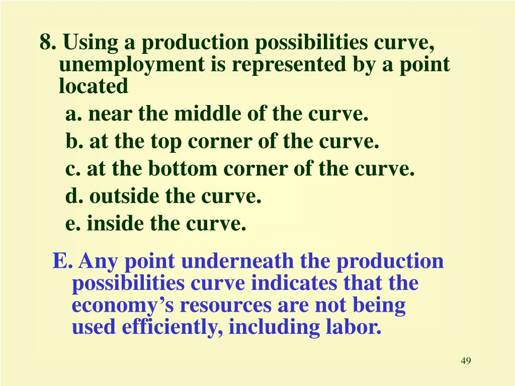 8. Using a production possibilities curve, unemployment is represented by a point located