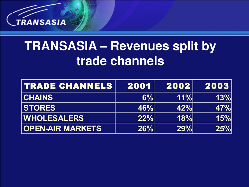 TRANSASIA – Revenues split by trade channels