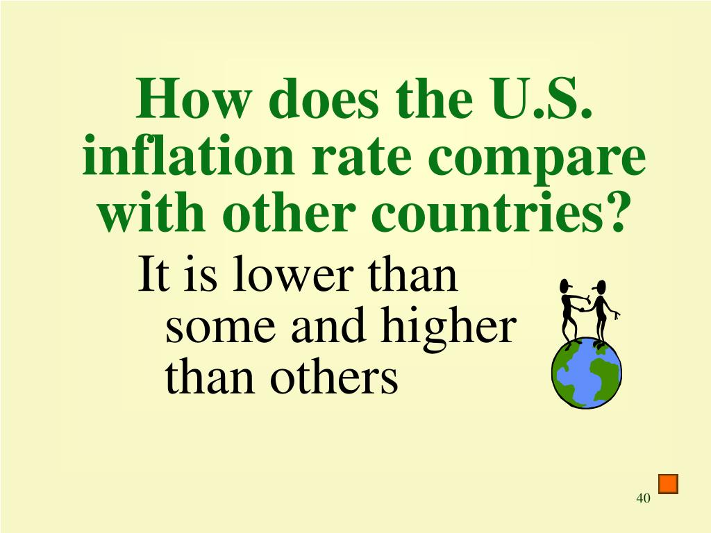 How does the U.S. inflation rate compare with other countries?
