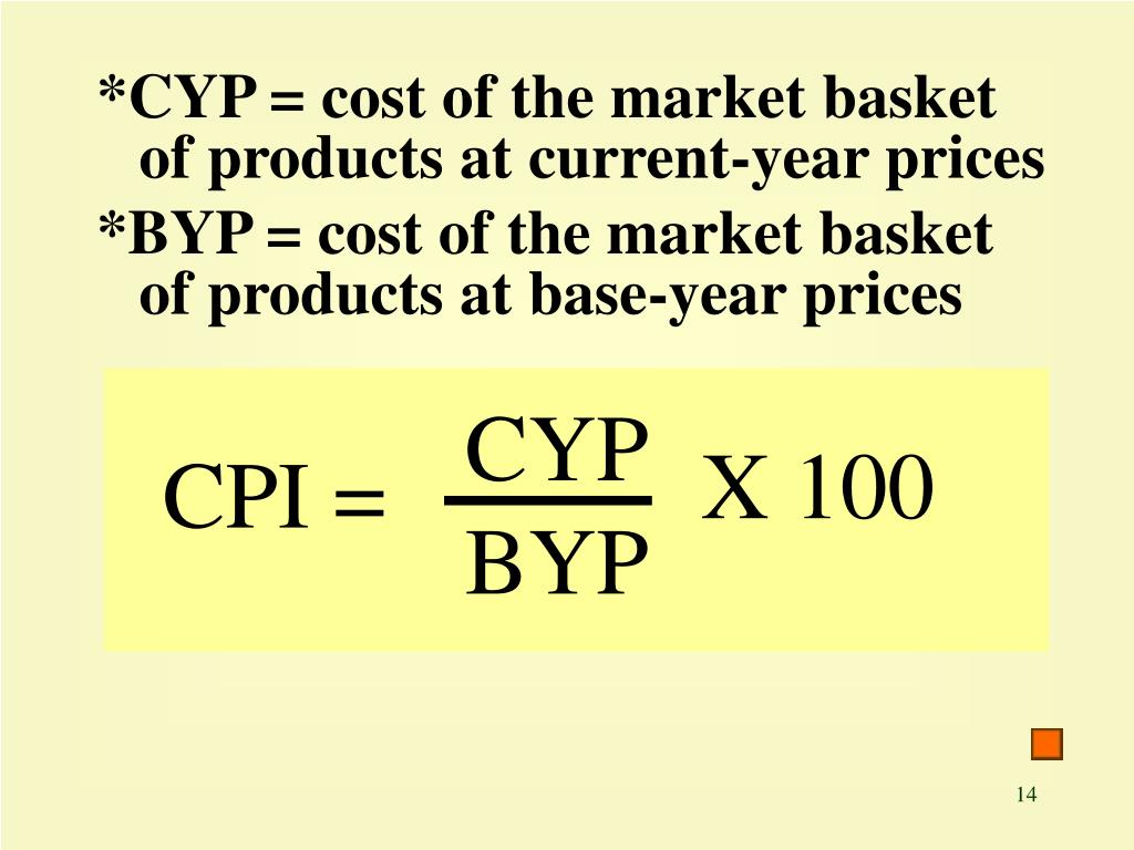 *CYP = cost of the market basket of products at current-year prices