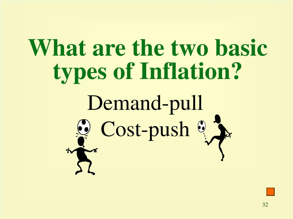 What are the two basic types of Inflation?