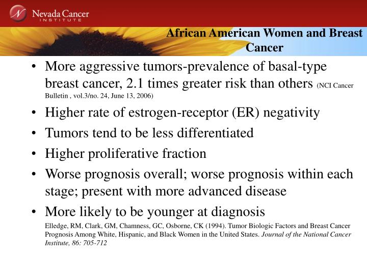 African American Women and Breast Cancer