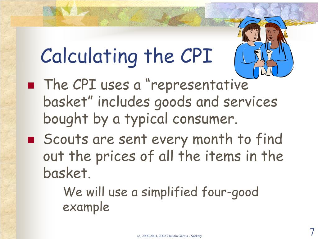 Calculating the CPI
