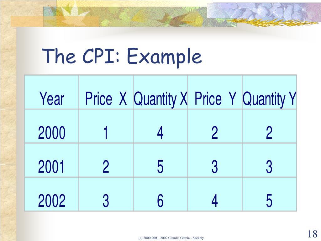 The CPI: Example