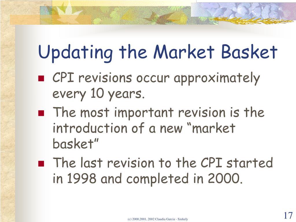 Updating the Market Basket