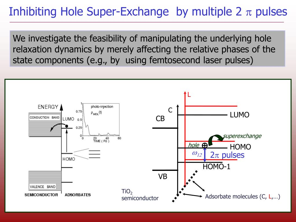 Inhibiting Hole Super-Exchange  by multiple 2