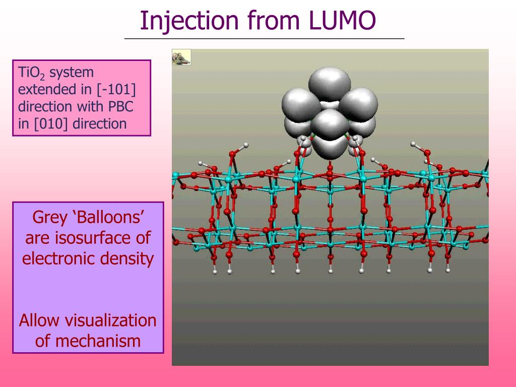Injection from LUMO