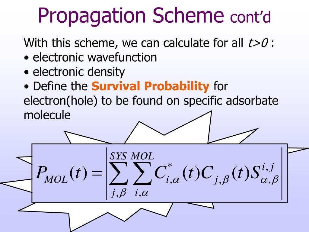 Propagation Scheme