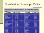 gross national income per capita37