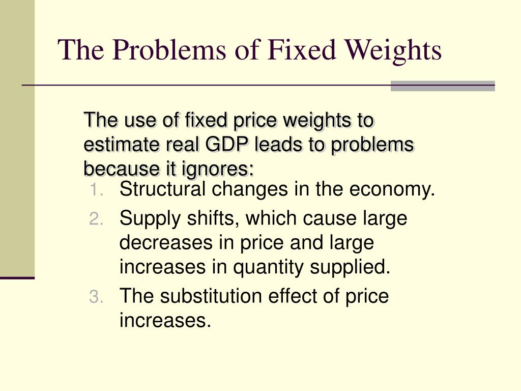 The Problems of Fixed Weights