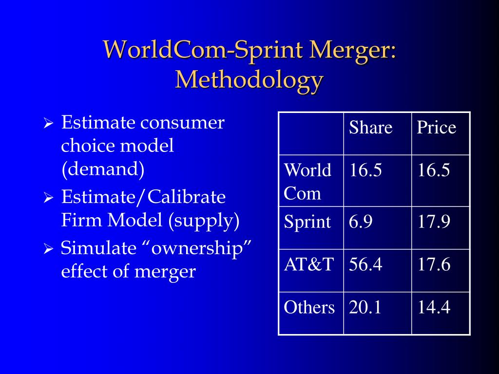 WorldCom-Sprint Merger: