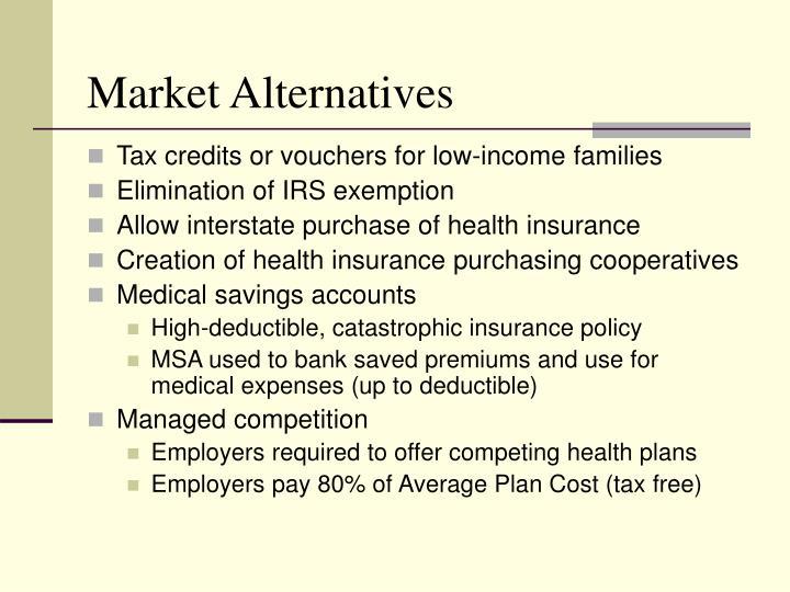 Market Alternatives