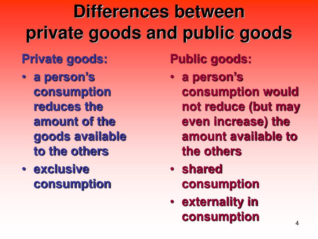 Private goods: