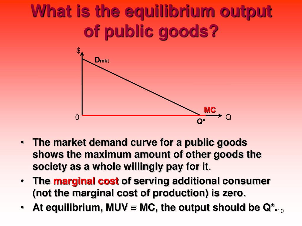 The market demand curve for a public goods shows the maximum amount of other goods the society as a whole willingly pay for it