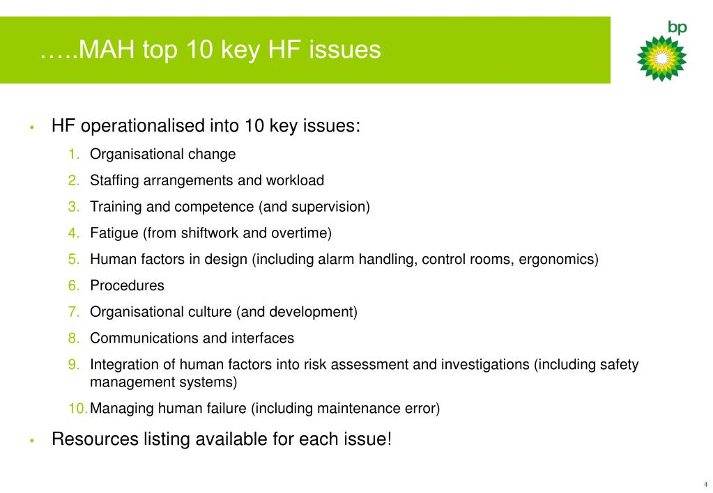 …..MAH top 10 key HF issues