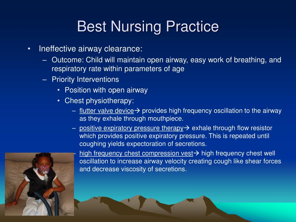 Best Nursing Practice