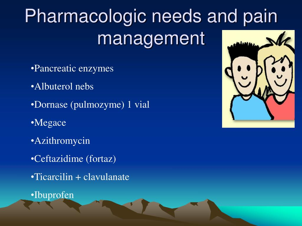 Pharmacologic needs and pain management