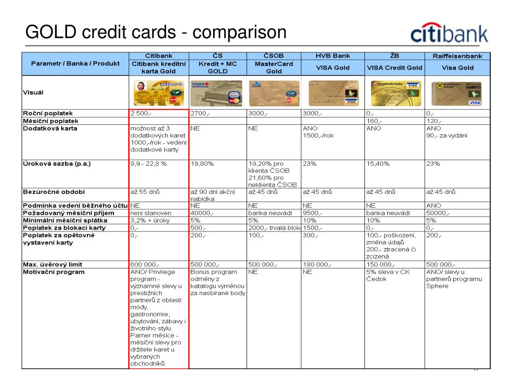 GOLD credit cards - comparison